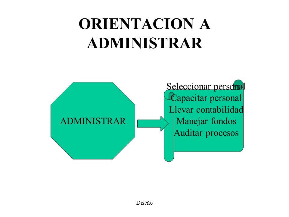 ORIENTACION A ADMINISTRAR