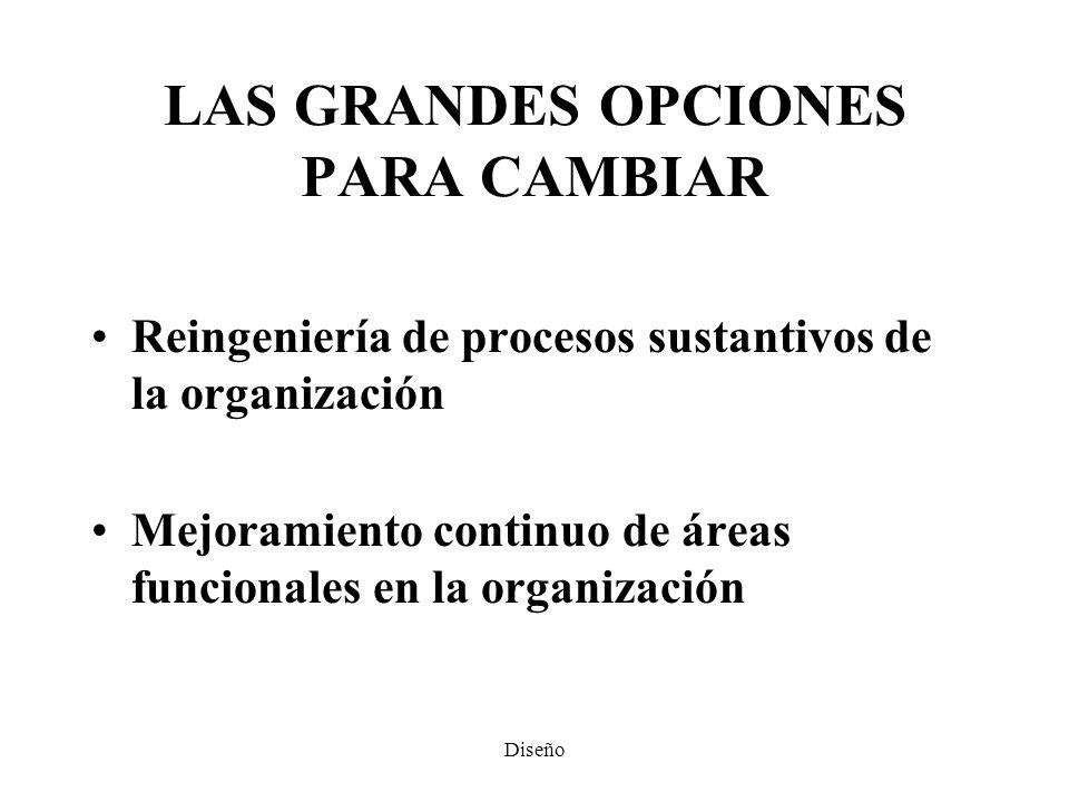 LAS GRANDES OPCIONES PARA CAMBIAR