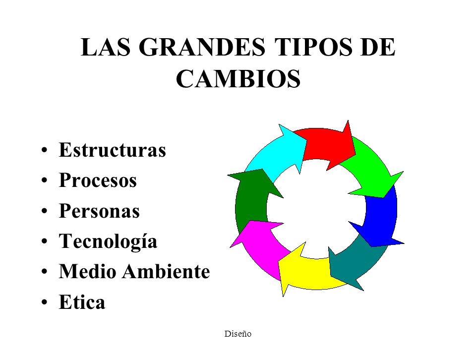 LAS GRANDES TIPOS DE CAMBIOS