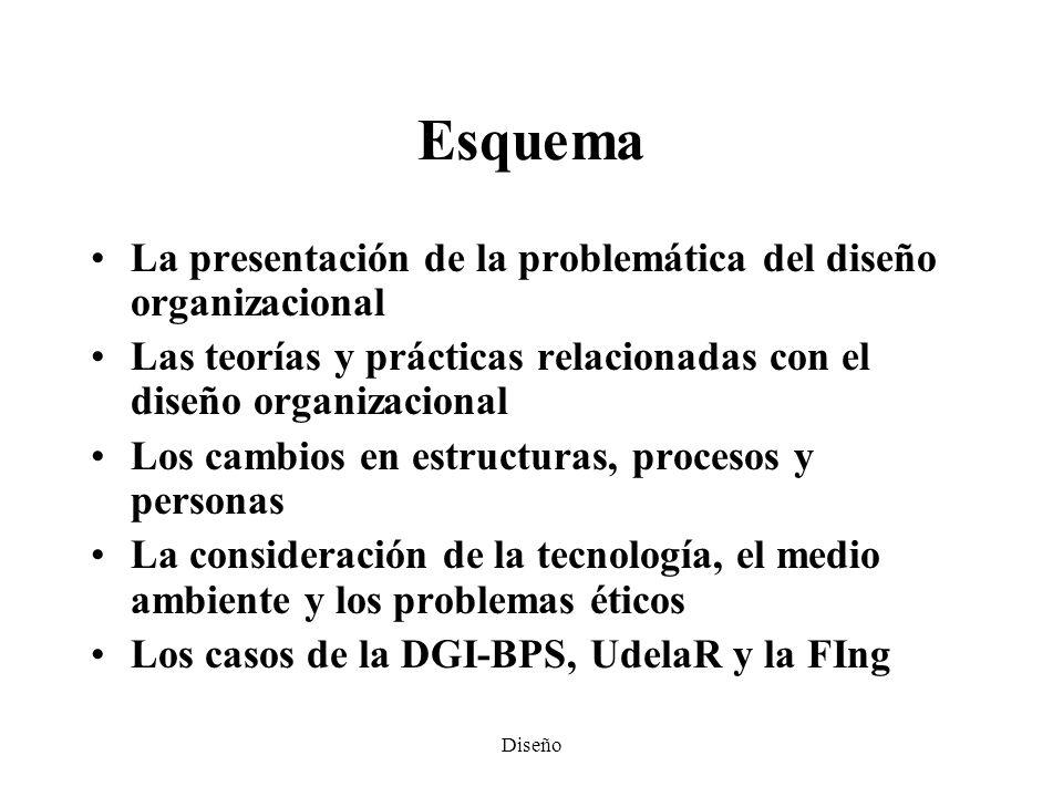 Esquema La presentación de la problemática del diseño organizacional
