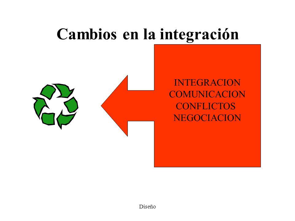 Cambios en la integración