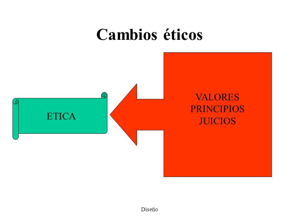 Cambios éticos VALORES PRINCIPIOS JUICIOS ETICA Diseño