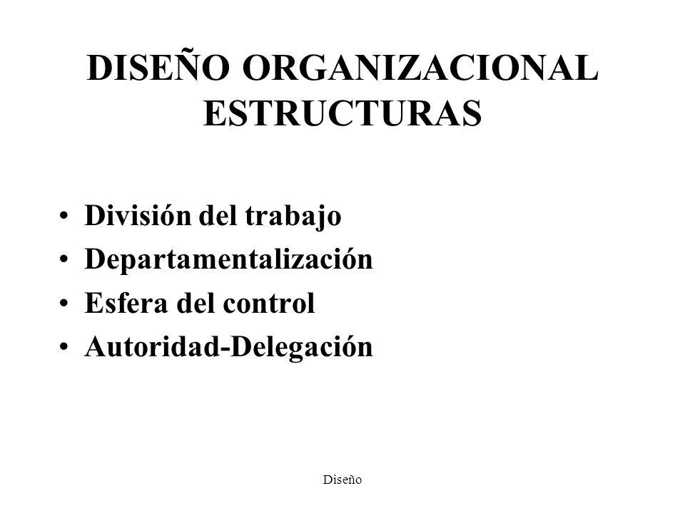 DISEÑO ORGANIZACIONAL ESTRUCTURAS