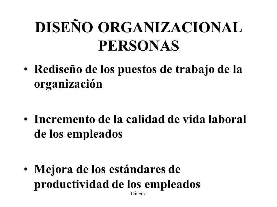 DISEÑO ORGANIZACIONAL PERSONAS
