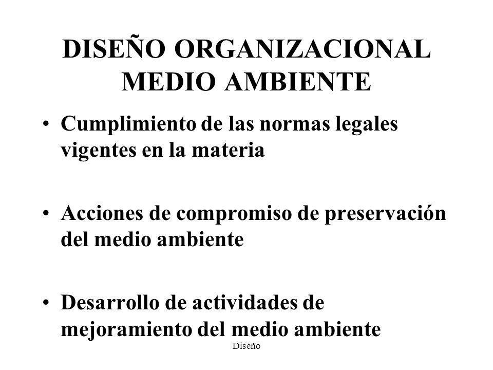 DISEÑO ORGANIZACIONAL MEDIO AMBIENTE