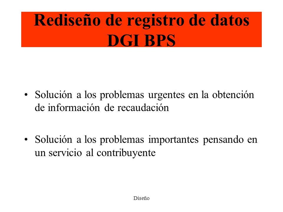 Rediseño de registro de datos DGI BPS