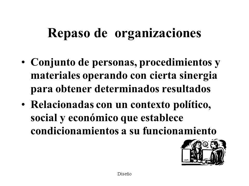 Repaso de organizaciones
