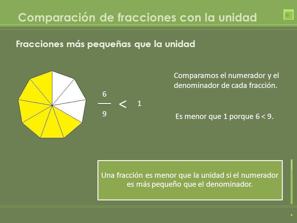 Comparación de fracciones con la unidad