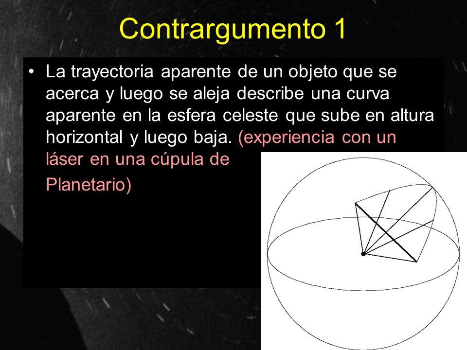 Contrargumento 1