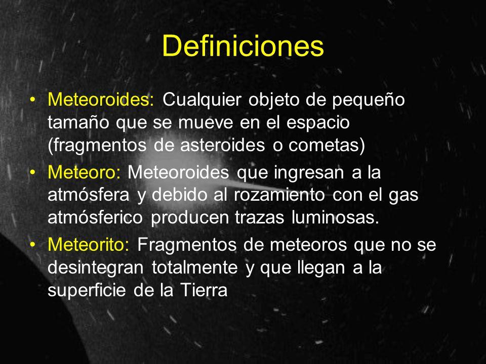 Definiciones Meteoroides: Cualquier objeto de pequeño tamaño que se mueve en el espacio (fragmentos de asteroides o cometas)