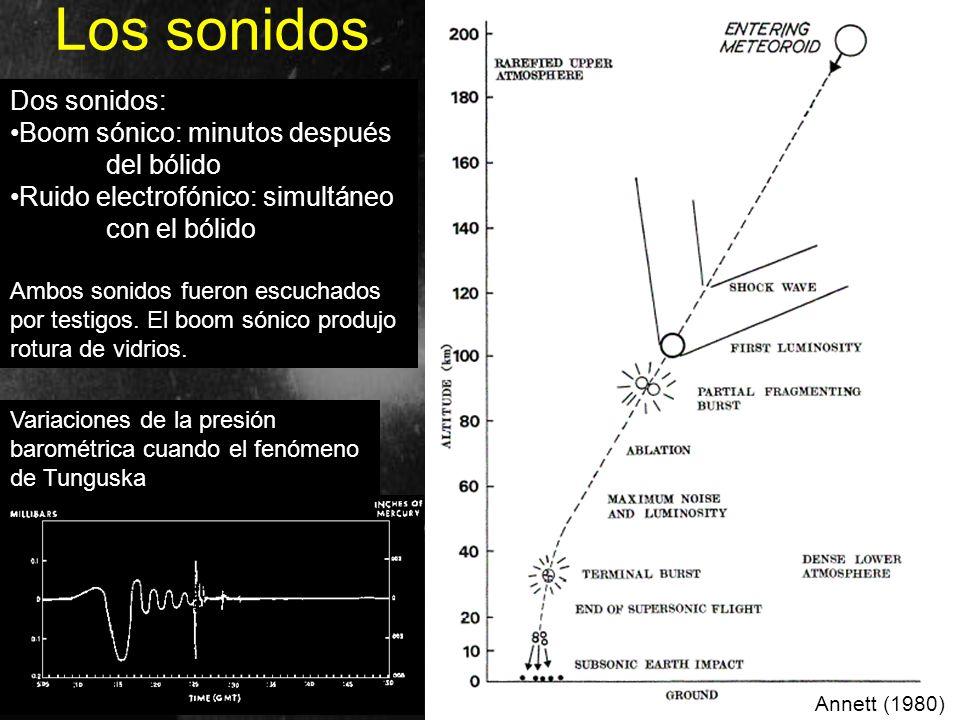 Los sonidos Dos sonidos: Boom sónico: minutos después del bólido