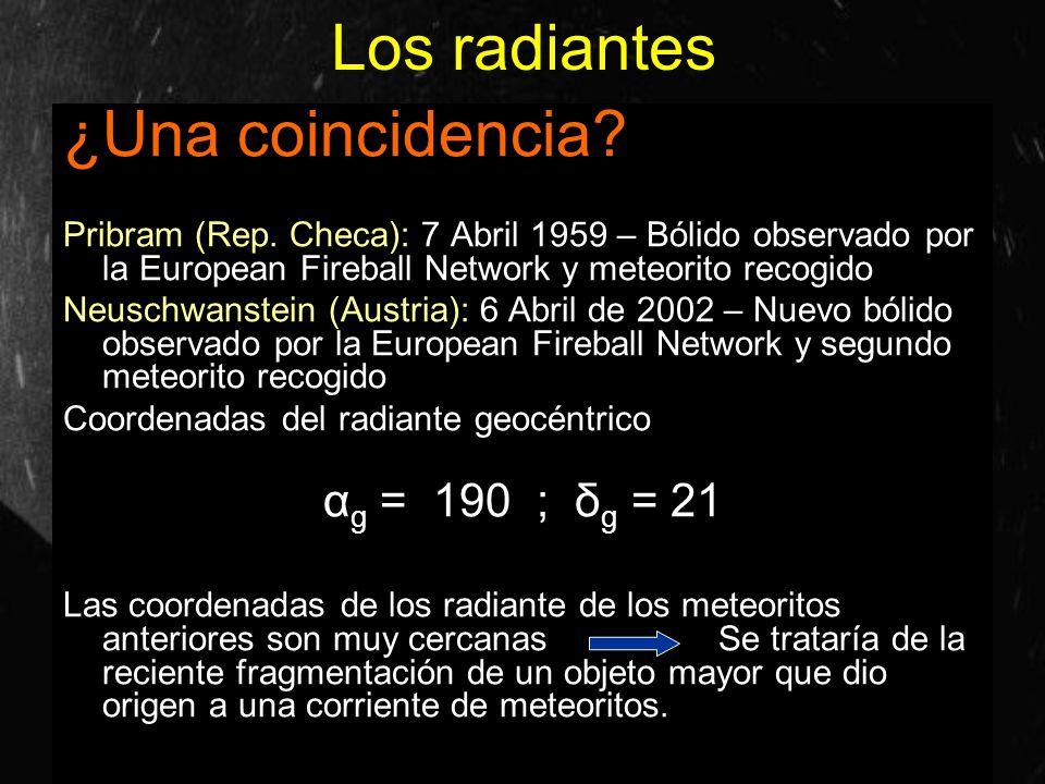 Los radiantes ¿Una coincidencia αg = 190 ; δg = 21