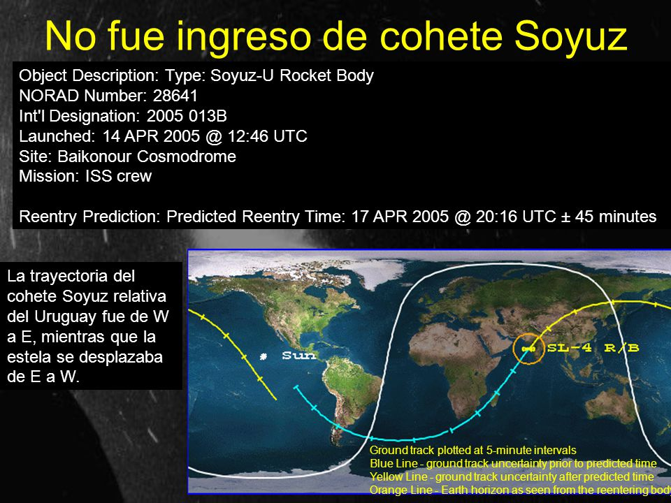 No fue ingreso de cohete Soyuz