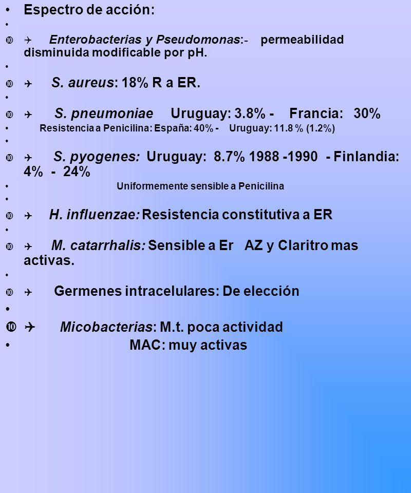 Q Micobacterias: M.t. poca actividad MAC: muy activas