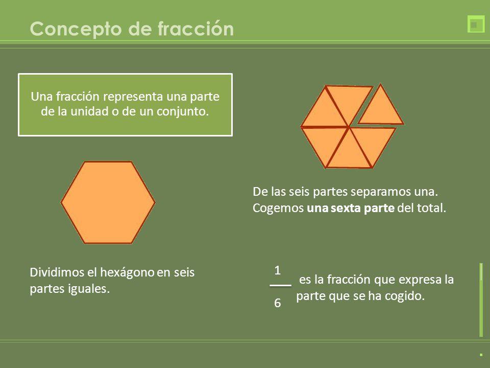 Una fracción representa una parte de la unidad o de un conjunto.
