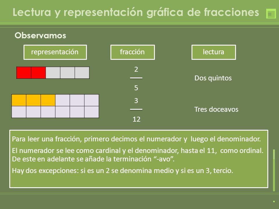 Lectura y representación gráfica de fracciones