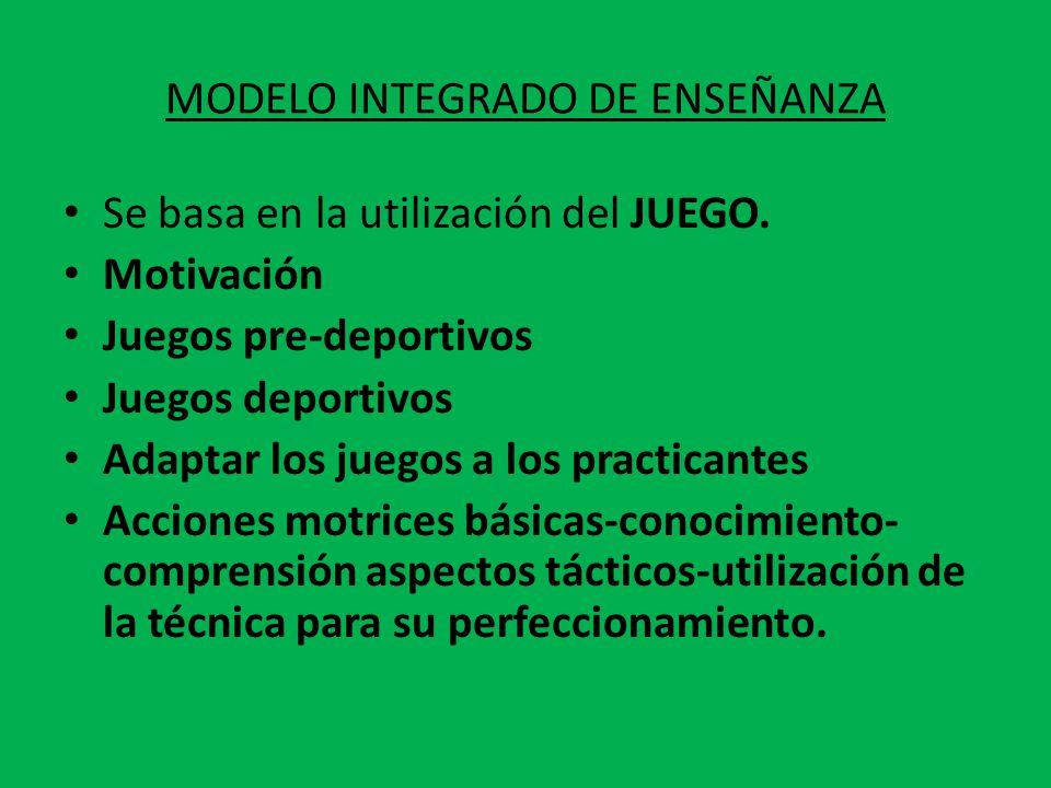 MODELO INTEGRADO DE ENSEÑANZA