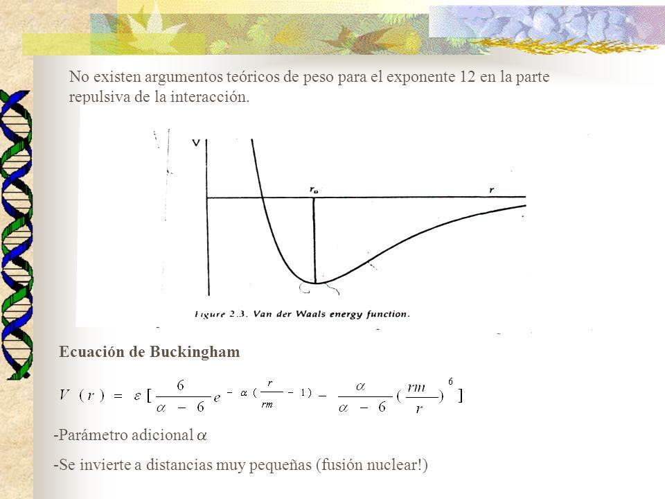 Ecuación de Buckingham
