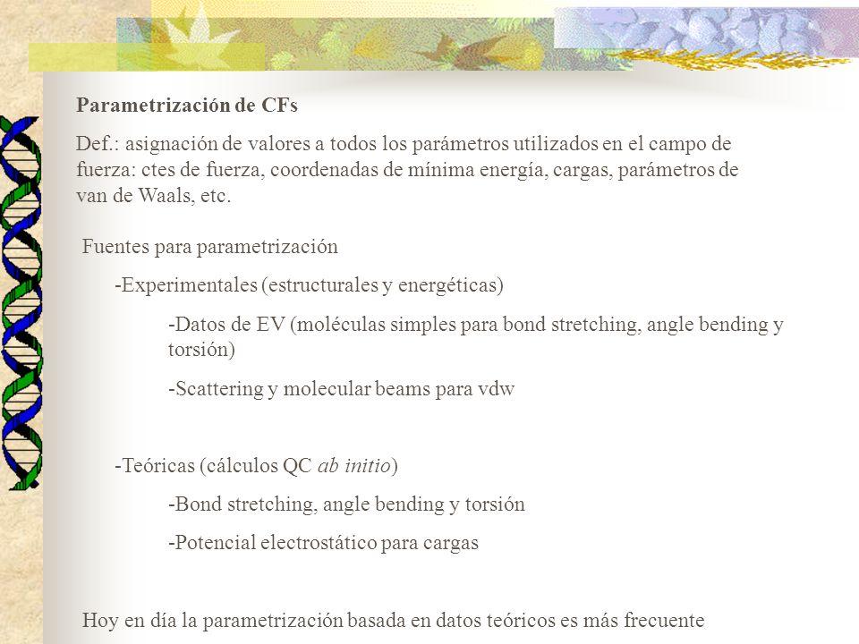 Parametrización de CFs