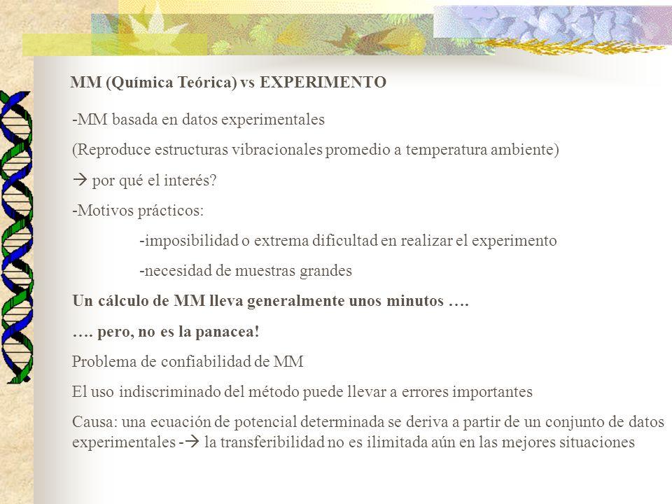 MM (Química Teórica) vs EXPERIMENTO