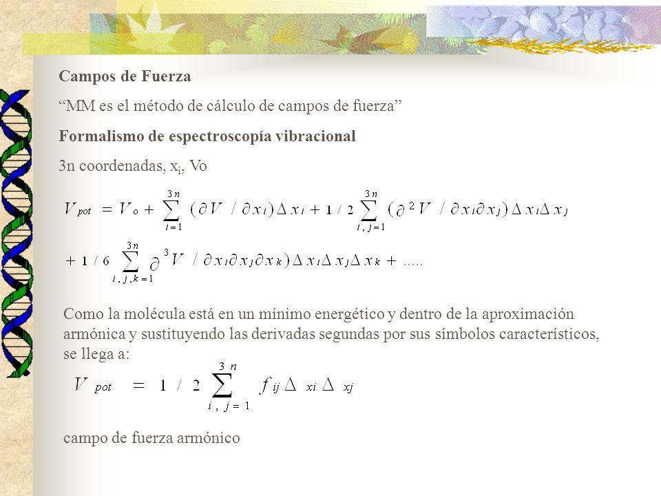 MM es el método de cálculo de campos de fuerza