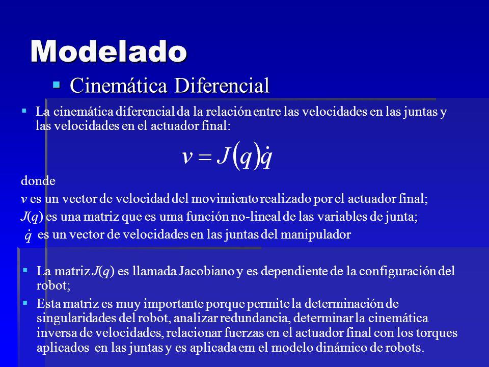 Modelado Cinemática Diferencial