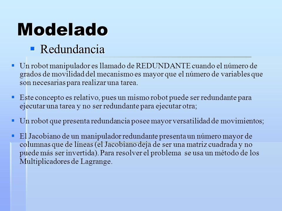 Modelado Redundancia.