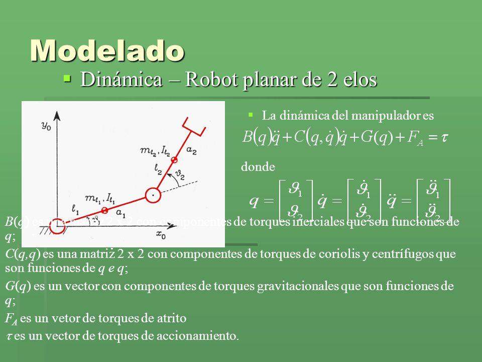 Modelado Dinámica – Robot planar de 2 elos