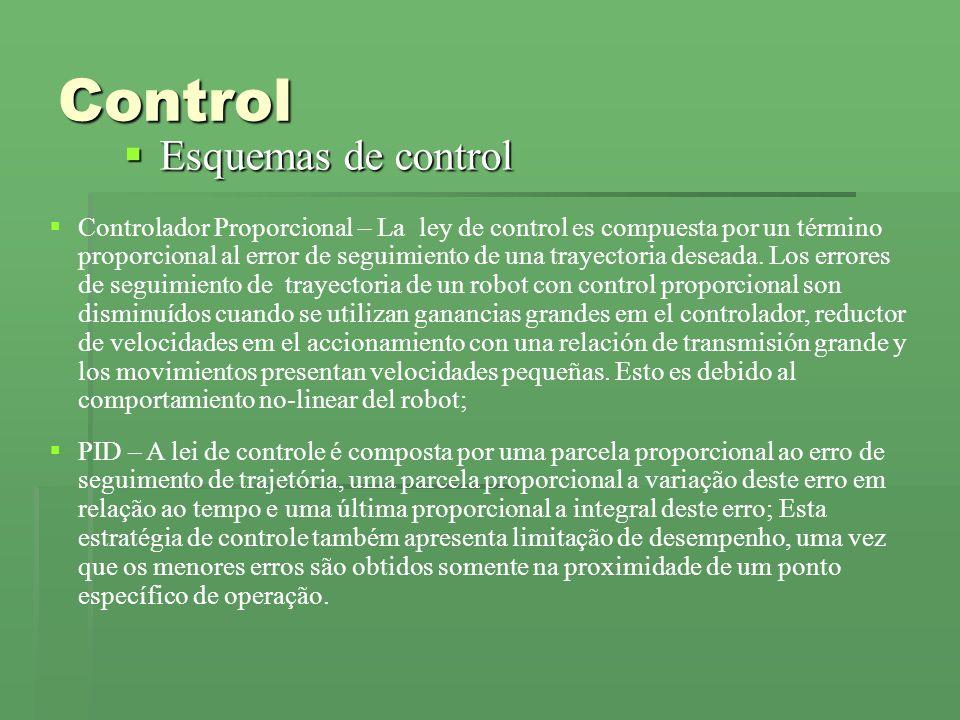 Control Esquemas de control