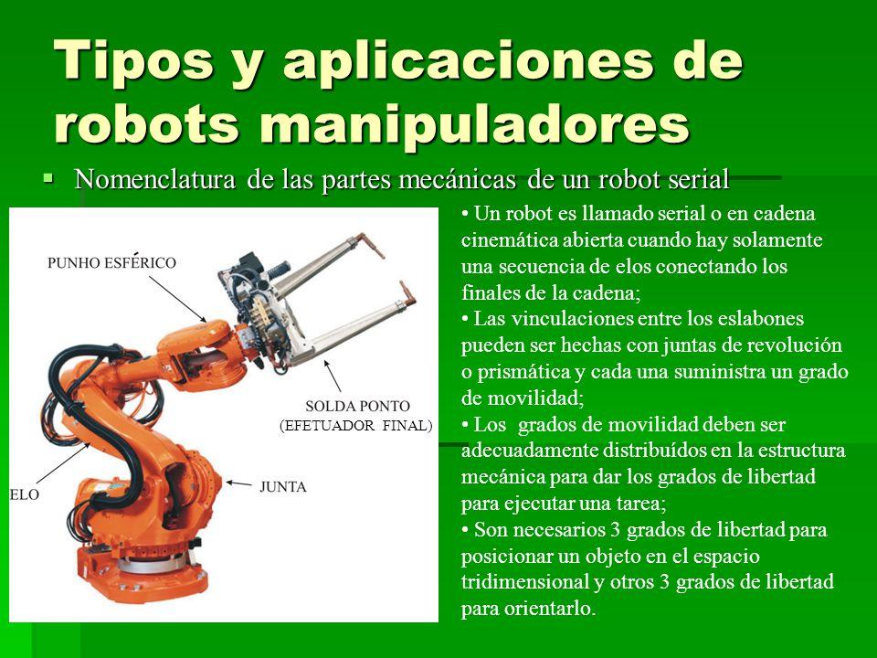 Tipos y aplicaciones de robots manipuladores