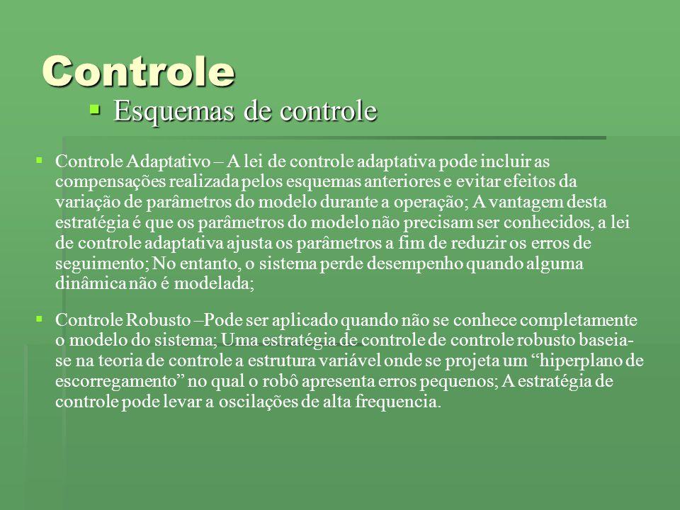 Controle Esquemas de controle