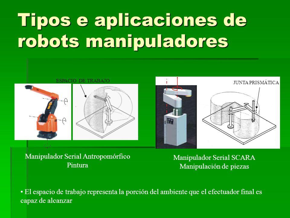 Tipos e aplicaciones de robots manipuladores