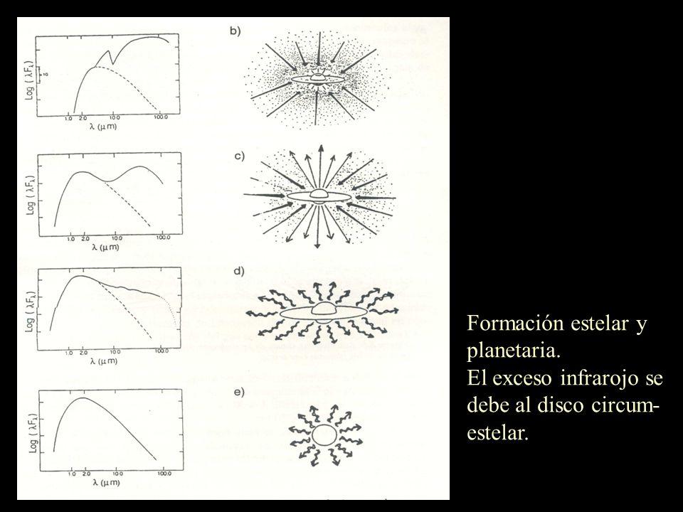 Formación estelar y planetaria. El exceso infrarojo se debe al disco circum- estelar.