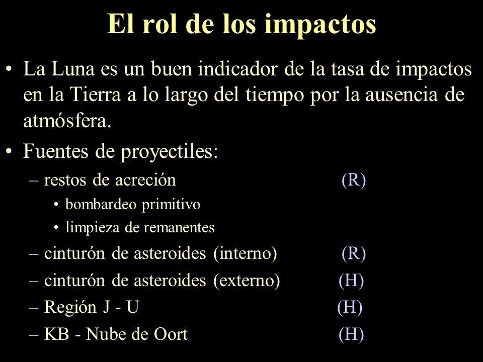 El rol de los impactos La Luna es un buen indicador de la tasa de impactos en la Tierra a lo largo del tiempo por la ausencia de atmósfera.