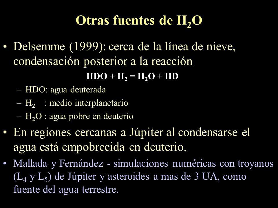 Otras fuentes de H2O Delsemme (1999): cerca de la línea de nieve, condensación posterior a la reacción.
