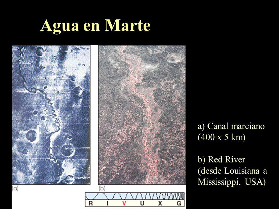 Agua en Marte a) Canal marciano (400 x 5 km) b) Red River