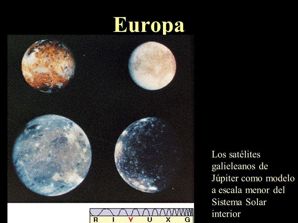 Europa Los satélites galieleanos de Júpiter como modelo