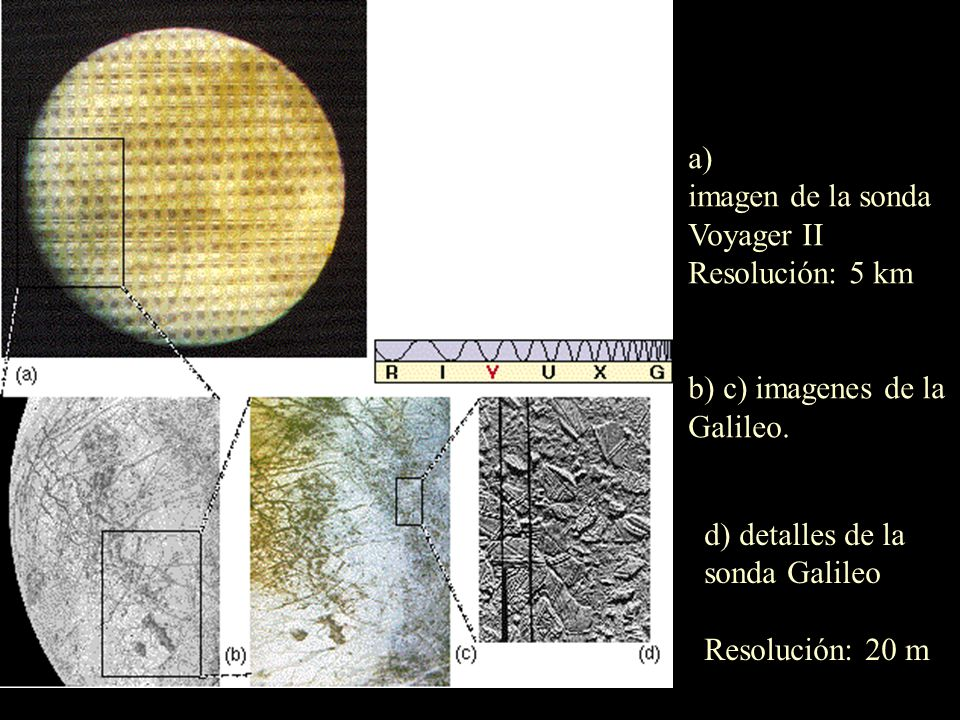a) imagen de la sonda. Voyager II. Resolución: 5 km. b) c) imagenes de la. Galileo. d) detalles de la.