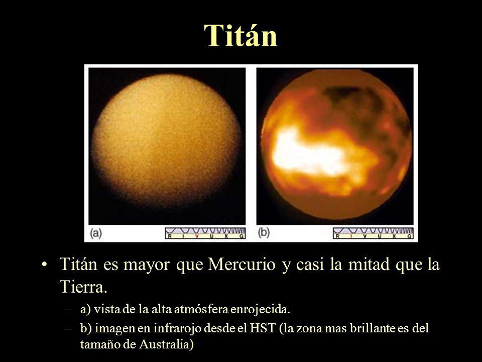 Titán Titán es mayor que Mercurio y casi la mitad que la Tierra.