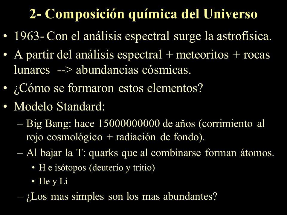 2- Composición química del Universo