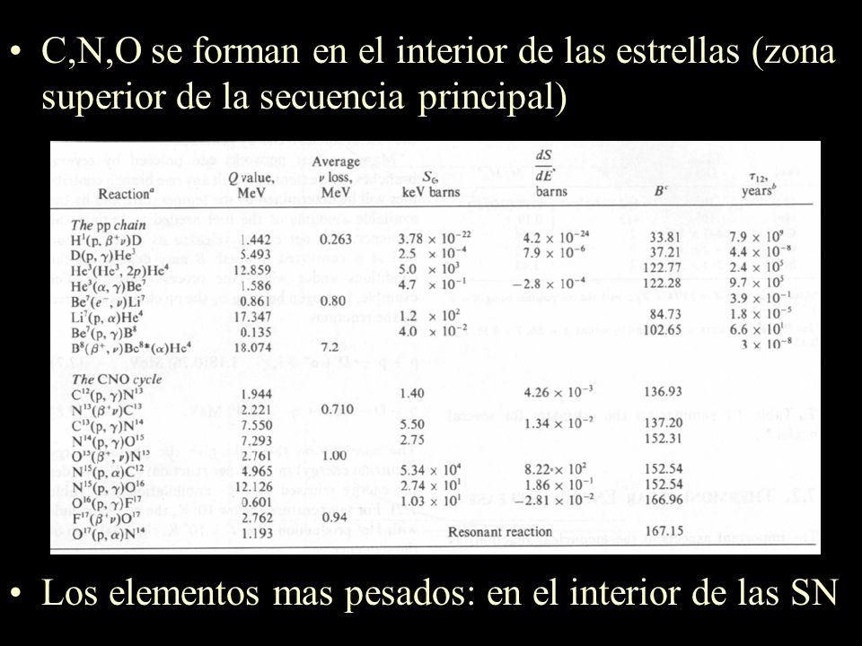 C,N,O se forman en el interior de las estrellas (zona superior de la secuencia principal)