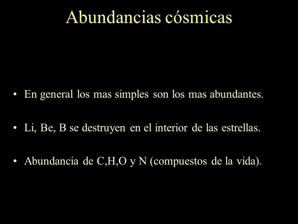 Abundancias cósmicas En general los mas simples son los mas abundantes. Li, Be, B se destruyen en el interior de las estrellas.