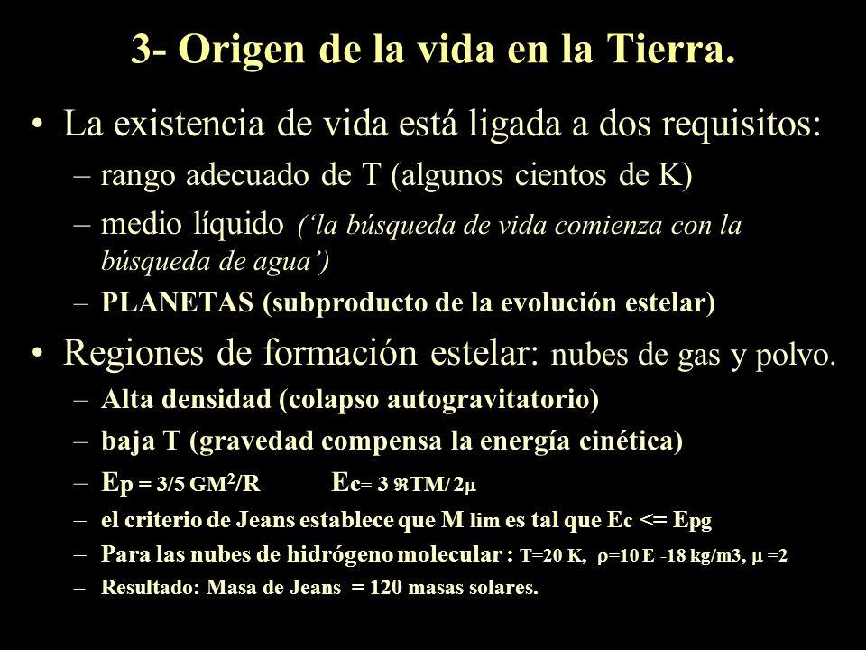 3- Origen de la vida en la Tierra.