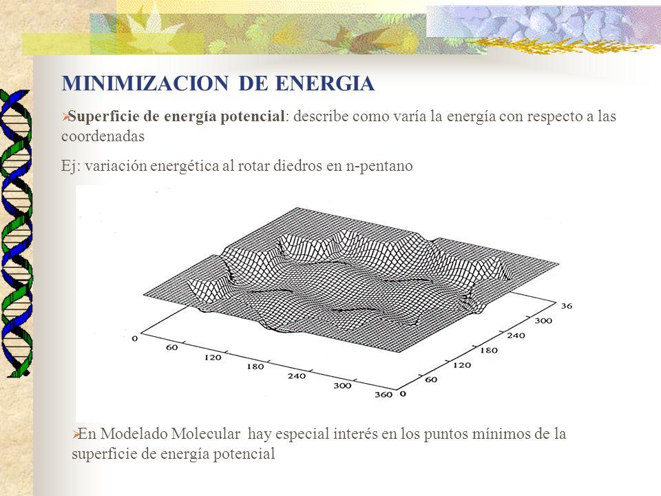 MINIMIZACION DE ENERGIA