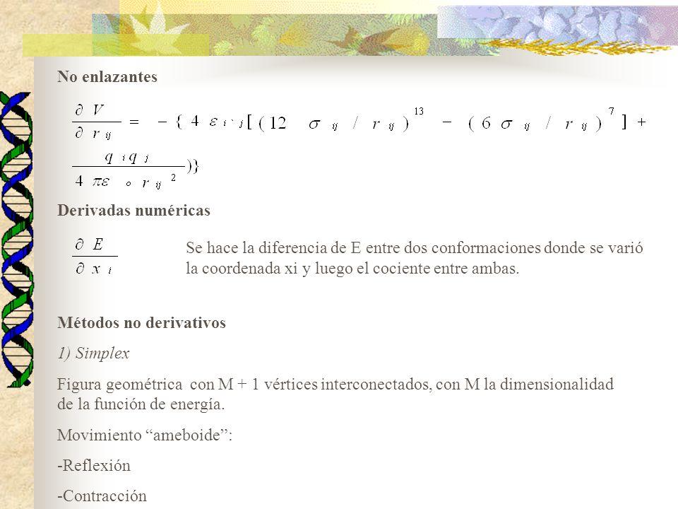 Métodos no derivativos 1) Simplex