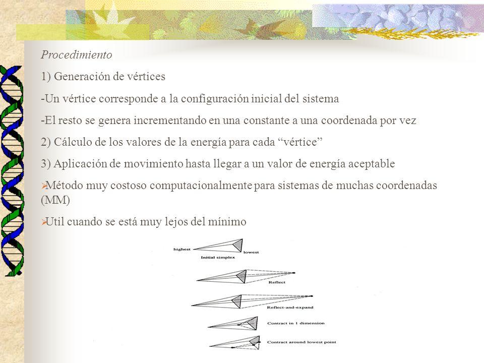 1) Generación de vértices