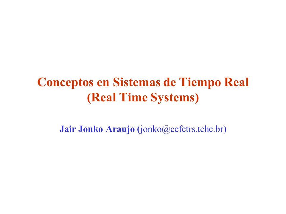 Conceptos en Sistemas de Tiempo Real (Real Time Systems)