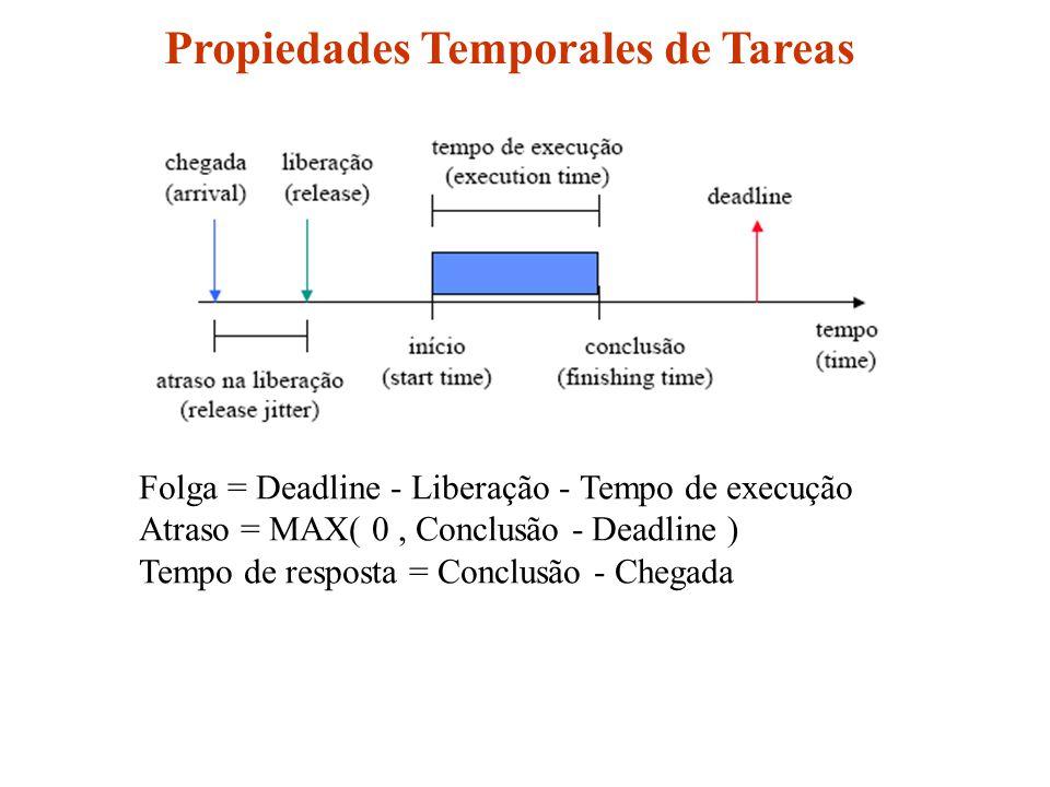Propiedades Temporales de Tareas