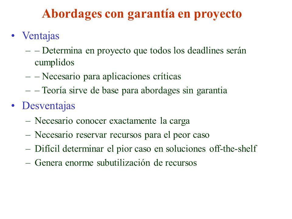 Abordages con garantía en proyecto