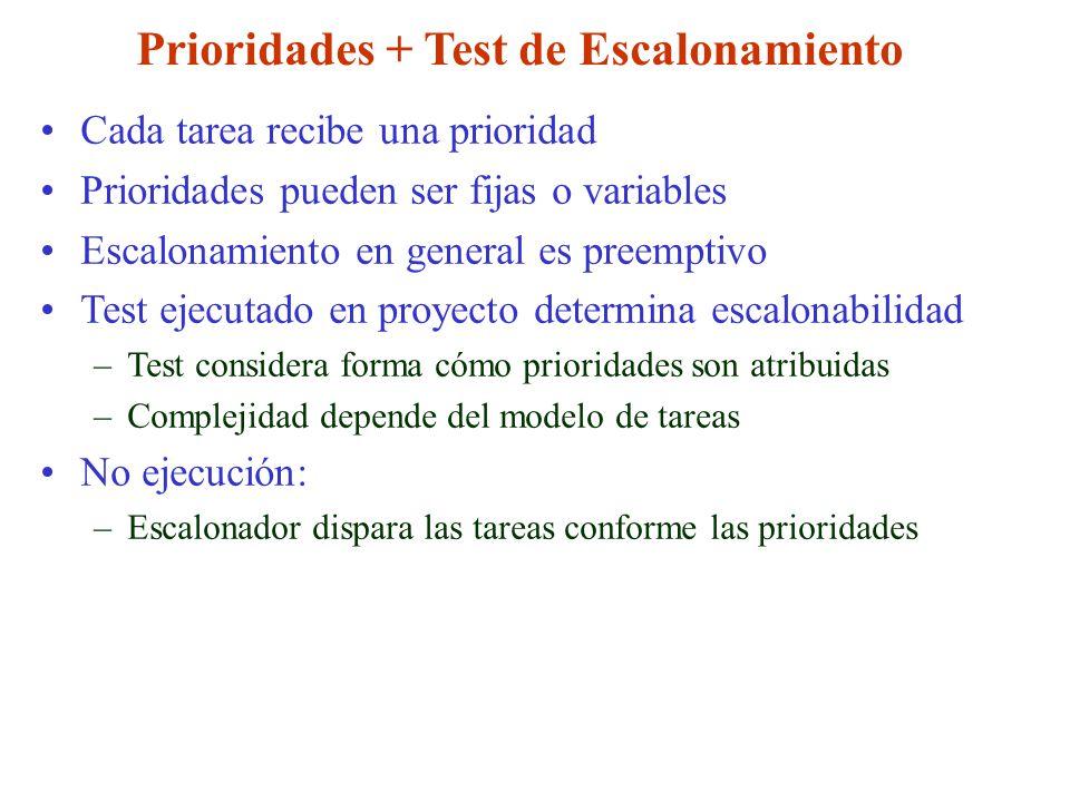 Prioridades + Test de Escalonamiento